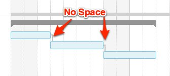 No Space Between Dependent Tasks in a Gantt Chart