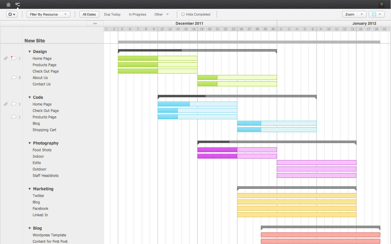 5 of the best tools to rock your presentation gantt chart nvjuhfo Gallery