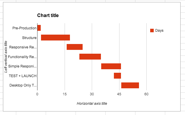 the best gantt chart templates for excel and more, Powerpoint templates