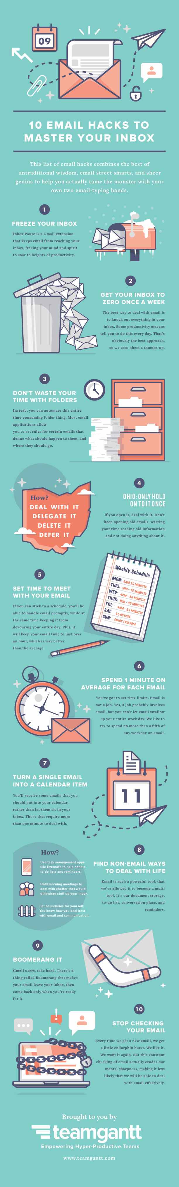 Email productivity hack infographic by TeamGantt