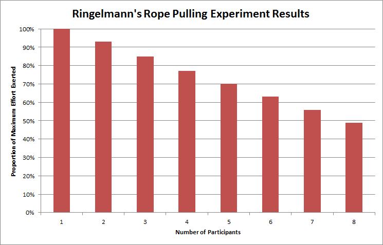 ropepulling